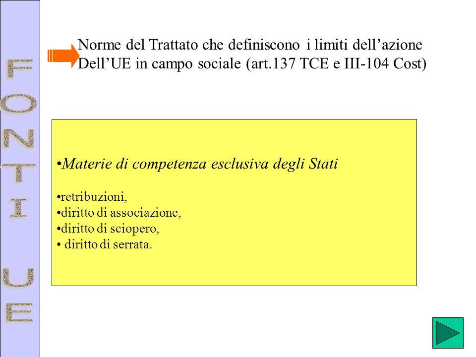 Norme del Trattato che definiscono i limiti dellazione DellUE in campo sociale (art.137 TCE e III-104 Cost) Materie di competenza esclusiva degli Stat