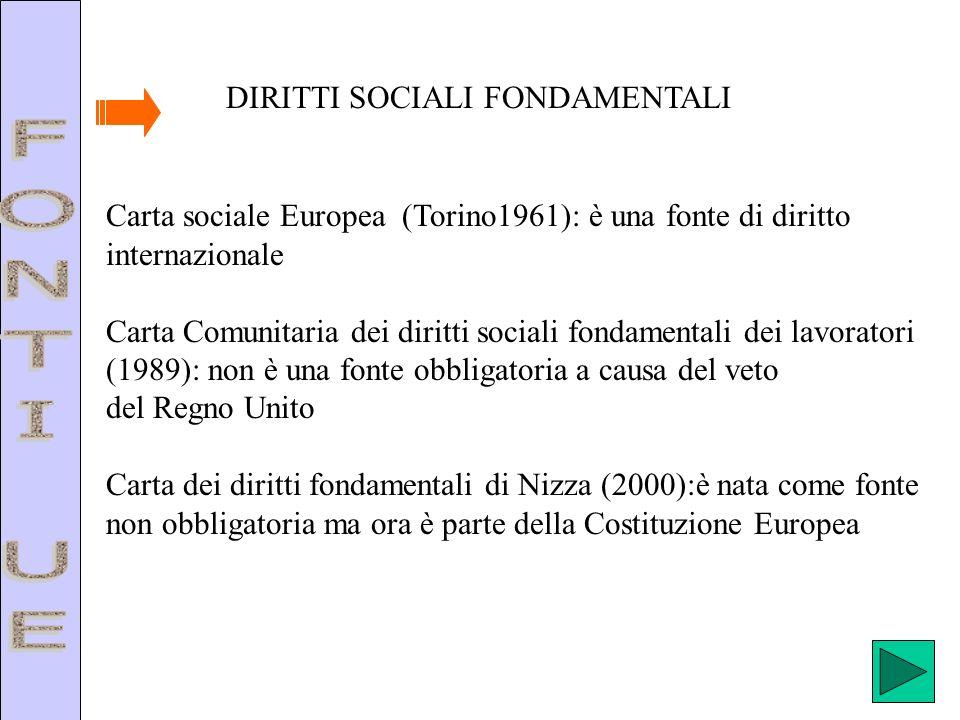DIRITTI SOCIALI FONDAMENTALI Carta sociale Europea (Torino1961): è una fonte di diritto internazionale Carta Comunitaria dei diritti sociali fondament