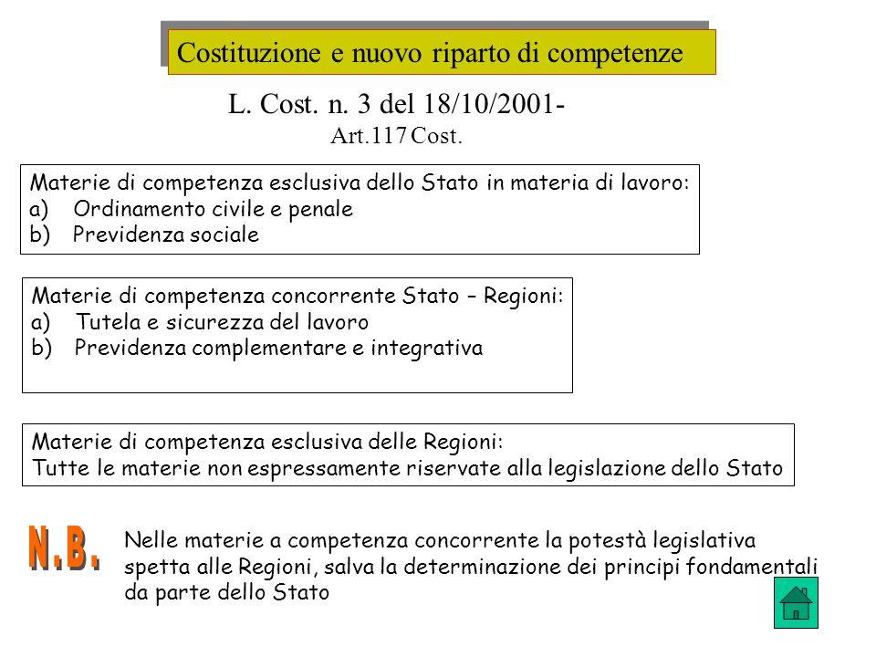 Costituzione e nuovo riparto di competenze L. Cost. n. 3 del 18/10/2001- Art.117 Cost. Materie di competenza esclusiva dello Stato in materia di lavor