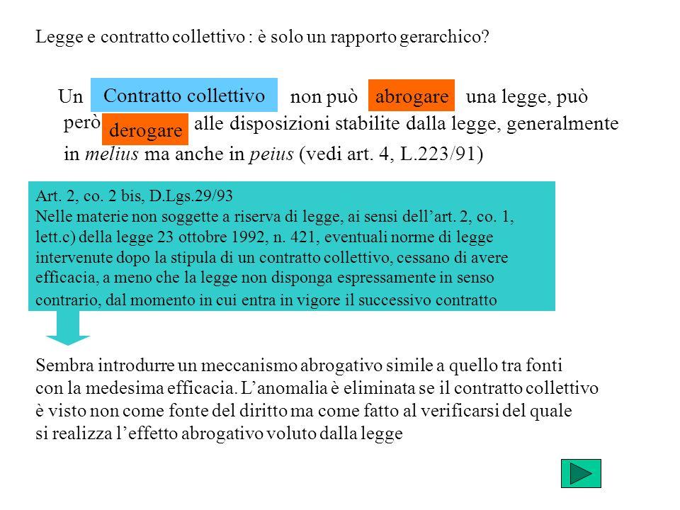 Legge e contratto collettivo : è solo un rapporto gerarchico? Contratto collettivo Unnon puòabrogareuna legge, può però in melius ma anche in peius (v