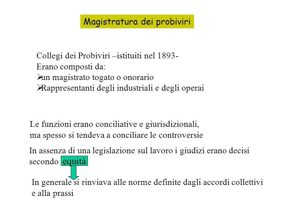 Magistratura dei probiviri Collegi dei Probiviri –istituiti nel 1893- Erano composti da: un magistrato togato o onorario Rappresentanti degli industri