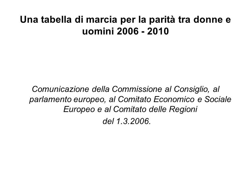 Una tabella di marcia per la parità tra donne e uomini 2006 - 2010 Comunicazione della Commissione al Consiglio, al parlamento europeo, al Comitato Economico e Sociale Europeo e al Comitato delle Regioni del 1.3.2006.