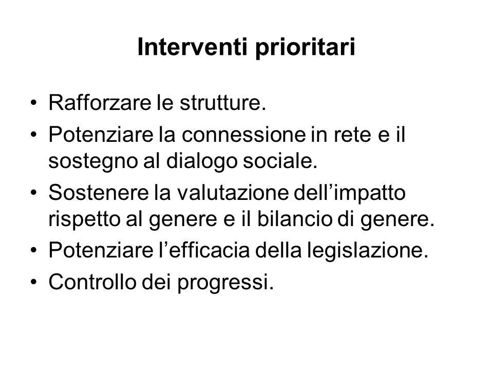 Interventi prioritari Rafforzare le strutture.