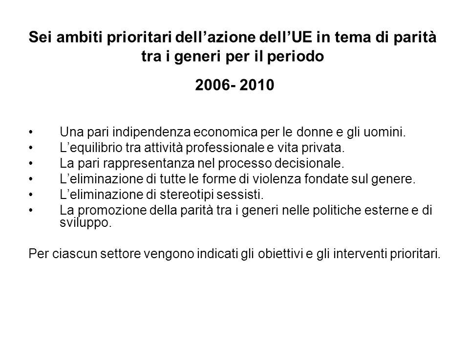 Sei ambiti prioritari dellazione dellUE in tema di parità tra i generi per il periodo 2006- 2010 Una pari indipendenza economica per le donne e gli uomini.