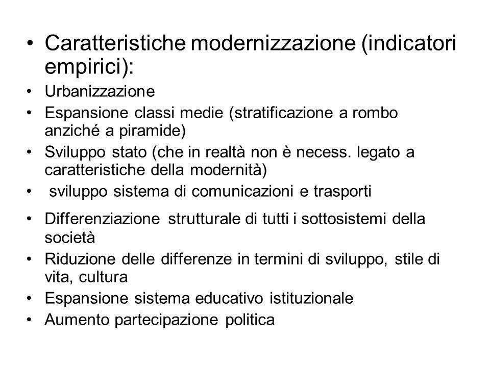 Caratteristiche modernizzazione (indicatori empirici): Urbanizzazione Espansione classi medie (stratificazione a rombo anziché a piramide) Sviluppo st