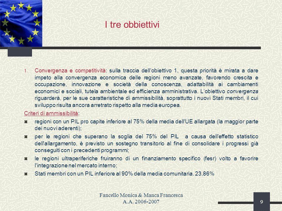 9 1. Convergenza e competitività: sulla traccia dellobiettivo 1, questa priorità è mirata a dare impeto alla convergenza economica delle regioni meno