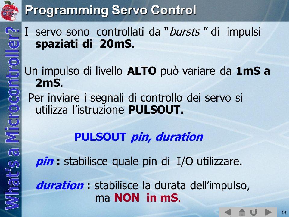 13 Programming Servo Control I servo sono controllati da bursts di impulsi spaziati di 20mS. Un impulso di livello ALTO può variare da 1mS a 2mS. Per