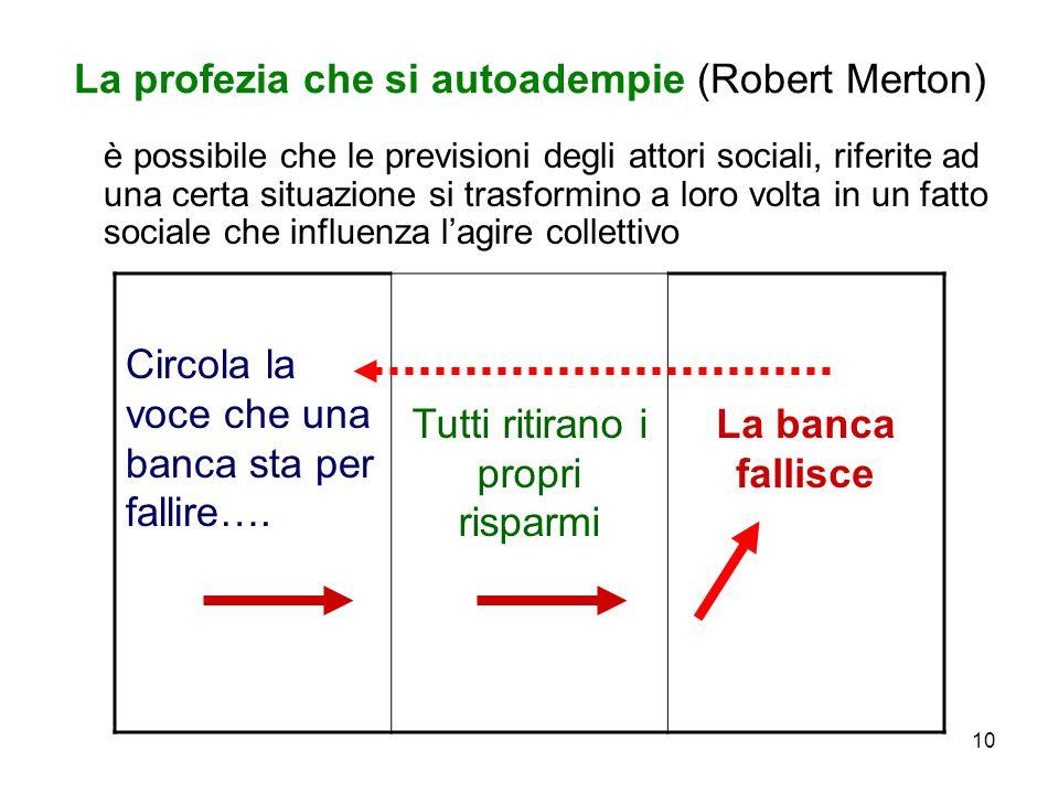 10 La profezia che si autoadempie (Robert Merton) è possibile che le previsioni degli attori sociali, riferite ad una certa situazione si trasformino