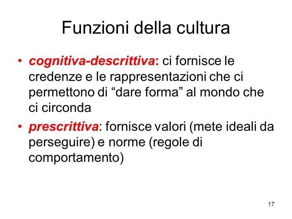 17 Funzioni della cultura cognitiva-descrittiva: ci fornisce le credenze e le rappresentazioni che ci permettono di dare forma al mondo che ci circond