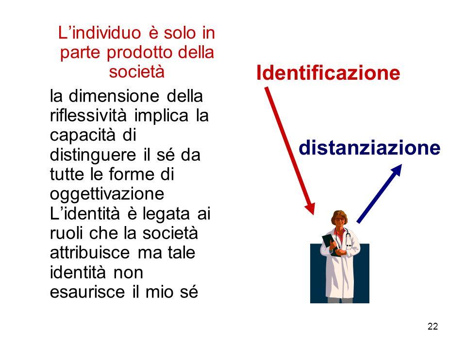 22 Lindividuo è solo in parte prodotto della società la dimensione della riflessività implica la capacità di distinguere il sé da tutte le forme di og