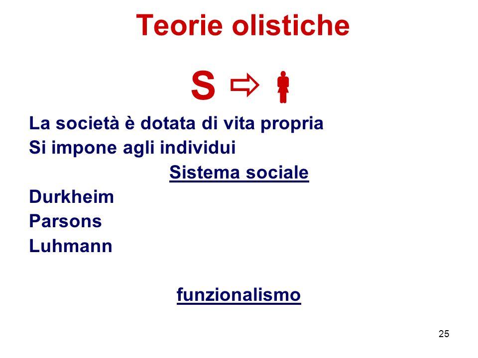 25 Teorie olistiche S La società è dotata di vita propria Si impone agli individui Sistema sociale Durkheim Parsons Luhmann funzionalismo