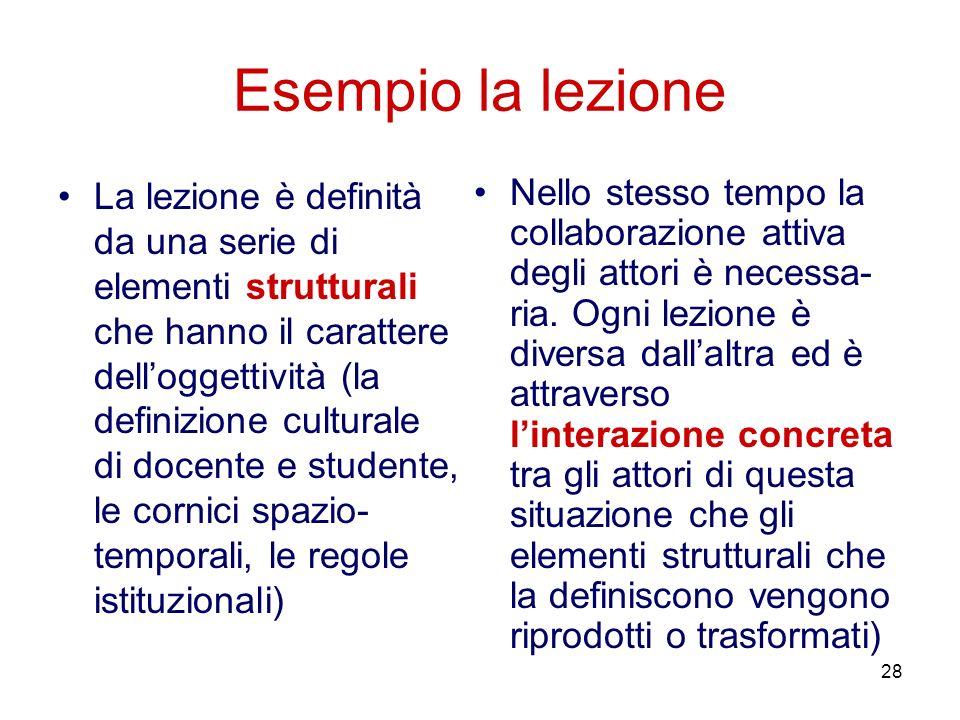28 Esempio la lezione La lezione è definità da una serie di elementi strutturali che hanno il carattere delloggettività (la definizione culturale di d