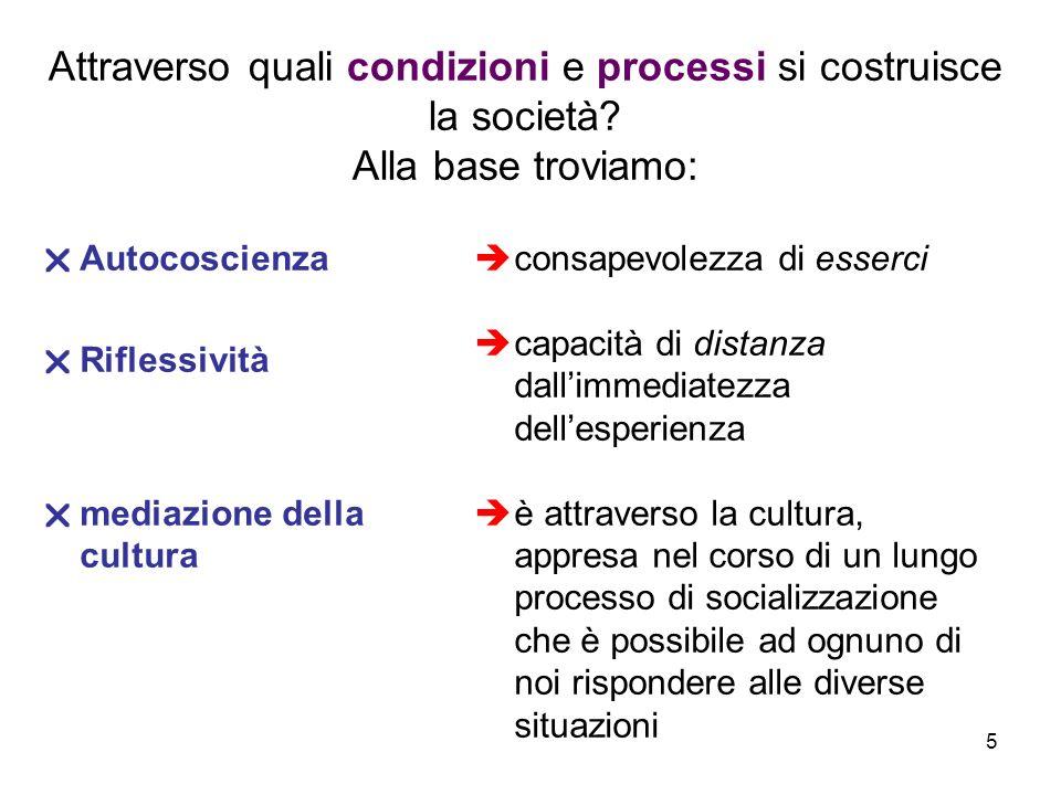 5 Attraverso quali condizioni e processi si costruisce la società? Alla base troviamo: Autocoscienza Riflessività mediazione della cultura consapevole