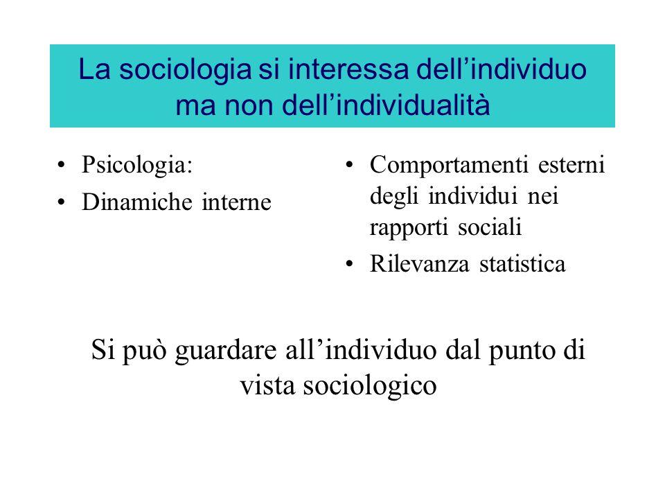 Attori sociali Individuali Agire sociale interazione aggregazione Collettivi Comportamenti collettivi Agire strutturato