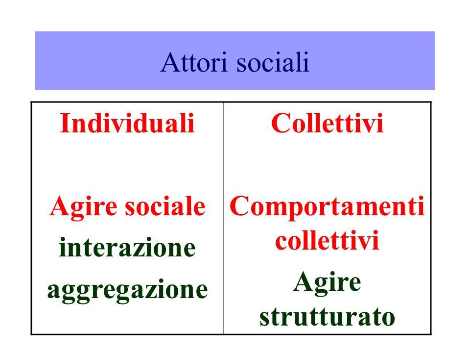 Soggetti collettivi in senso astratto Categorie sociali (giovani donne anziani) classi sociali risultato di una generalizzazione Forme giuridiche (istituzioni, enti pubblici, società per azioni) risultato di una finzione convenzionale