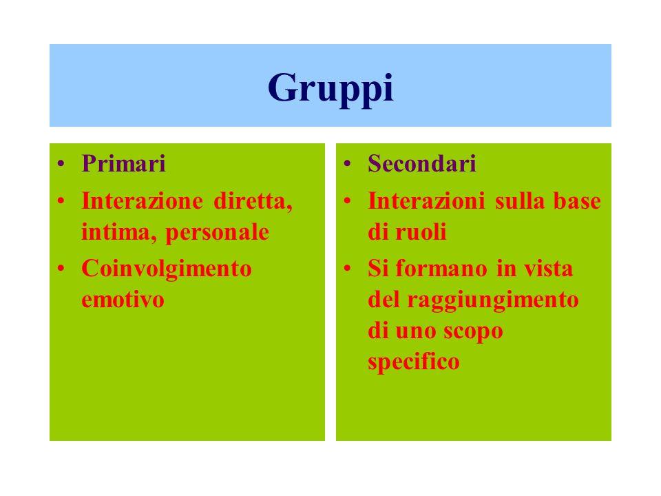Gruppi in fusioneGruppi organizzati