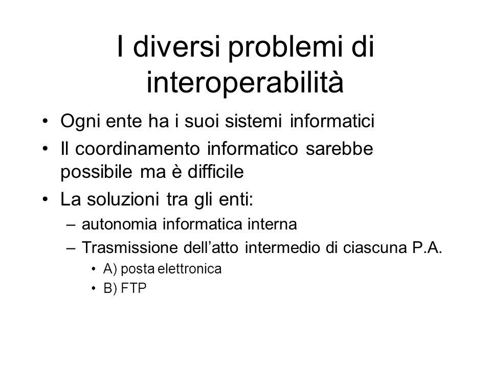 I diversi problemi di interoperabilità Entro gli uffici della stessa P.A.