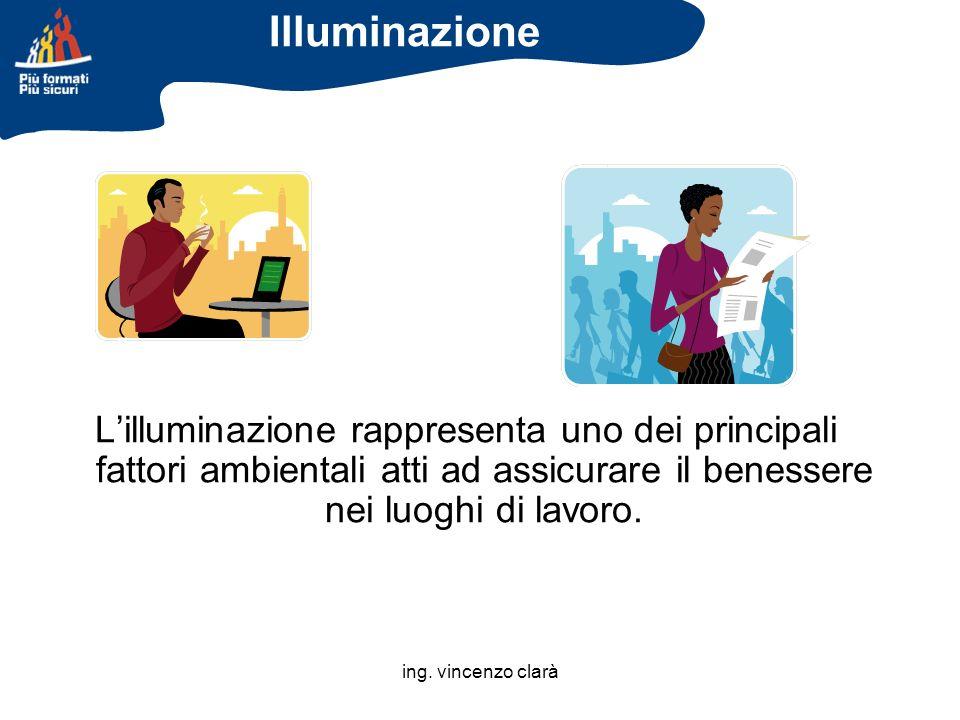 ing. vincenzo clarà Lilluminazione rappresenta uno dei principali fattori ambientali atti ad assicurare il benessere nei luoghi di lavoro. Illuminazio