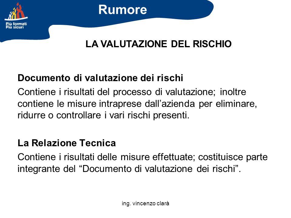 ing. vincenzo clarà Documento di valutazione dei rischi Contiene i risultati del processo di valutazione; inoltre contiene le misure intraprese dallaz
