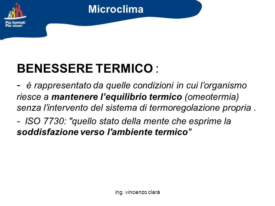 ing. vincenzo clarà BENESSERE TERMICO : - è rappresentato da quelle condizioni in cui lorganismo riesce a mantenere lequilibrio termico (omeotermia) s