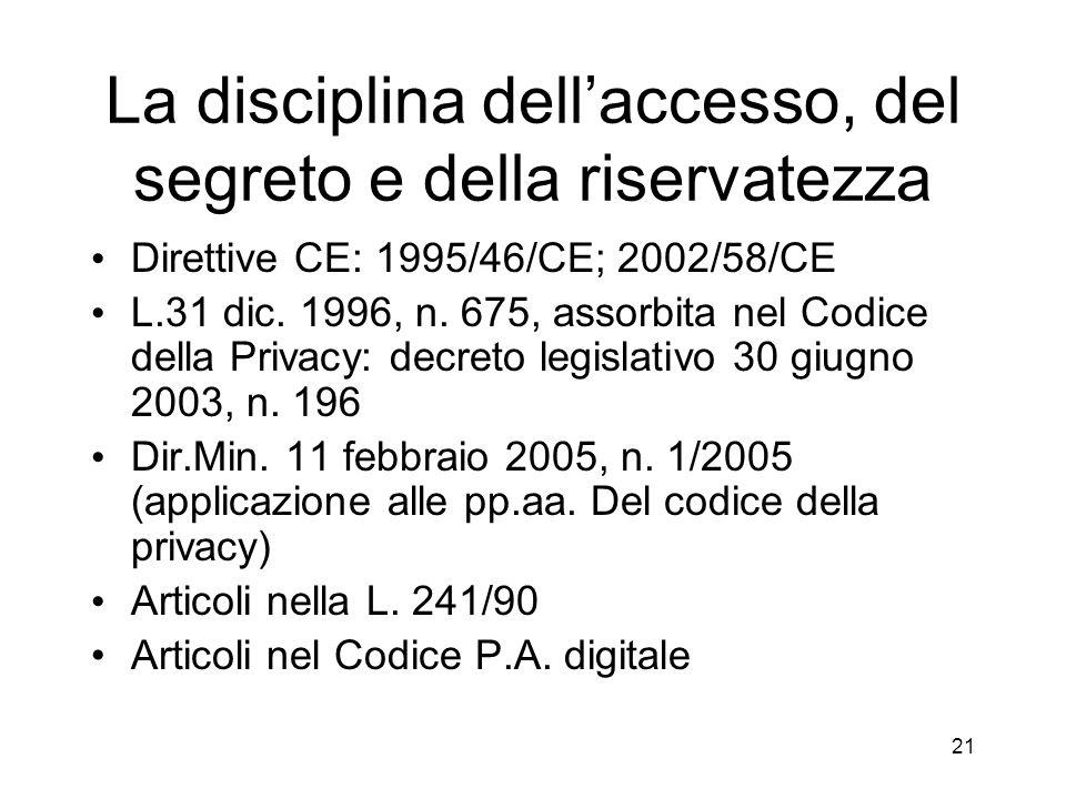20 Accessi conoscitivi Ad opera di uffici pubblici o di privati Di pubblico dominio e di conoscibilità limitata Conoscibilità limitata per categorie d