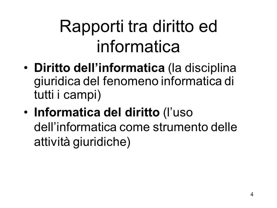 4 Rapporti tra diritto ed informatica Diritto dellinformatica (la disciplina giuridica del fenomeno informatica di tutti i campi) Informatica del diritto (luso dellinformatica come strumento delle attività giuridiche)