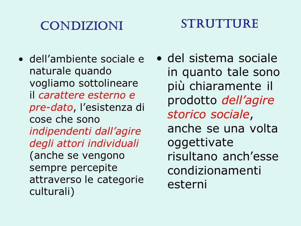 Condizioni dellambiente sociale e naturale quando vogliamo sottolineare il carattere esterno e pre-dato, lesistenza di cose che sono indipendenti dall
