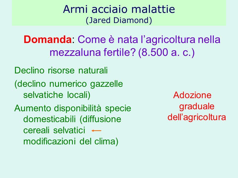 Armi acciaio malattie (Jared Diamond) Declino risorse naturali (declino numerico gazzelle selvatiche locali) Aumento disponibilità specie domesticabil