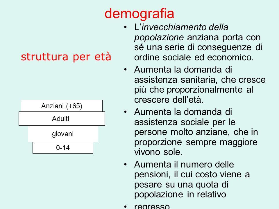 demografia struttura per età Linvecchiamento della popolazione anziana porta con sé una serie di conseguenze di ordine sociale ed economico. Aumenta l