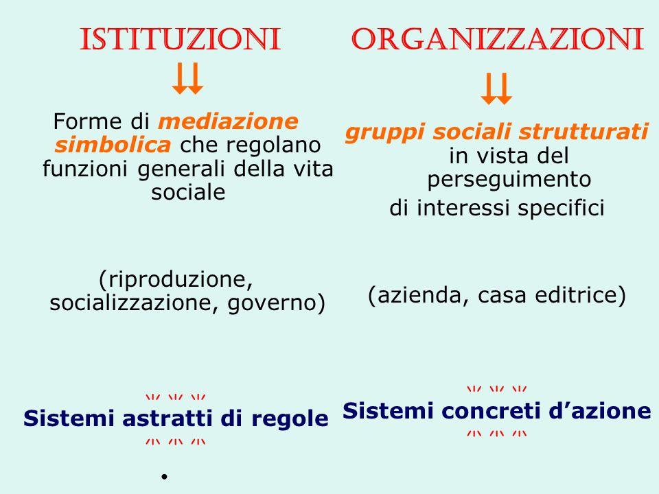 Istituzioni Forme di mediazione simbolica che regolano funzioni generali della vita sociale (riproduzione, socializzazione, governo) Sistemi astratti