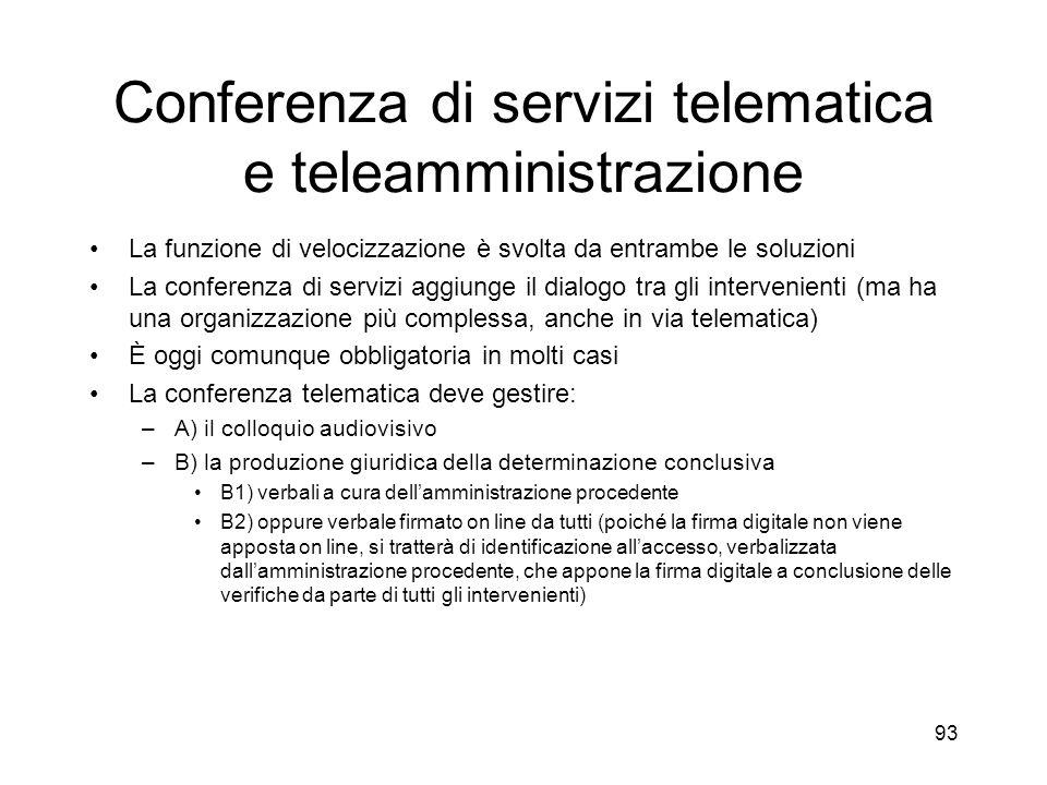 93 Conferenza di servizi telematica e teleamministrazione La funzione di velocizzazione è svolta da entrambe le soluzioni La conferenza di servizi aggiunge il dialogo tra gli intervenienti (ma ha una organizzazione più complessa, anche in via telematica) È oggi comunque obbligatoria in molti casi La conferenza telematica deve gestire: –A) il colloquio audiovisivo –B) la produzione giuridica della determinazione conclusiva B1) verbali a cura dellamministrazione procedente B2) oppure verbale firmato on line da tutti (poiché la firma digitale non viene apposta on line, si tratterà di identificazione allaccesso, verbalizzata dallamministrazione procedente, che appone la firma digitale a conclusione delle verifiche da parte di tutti gli intervenienti)