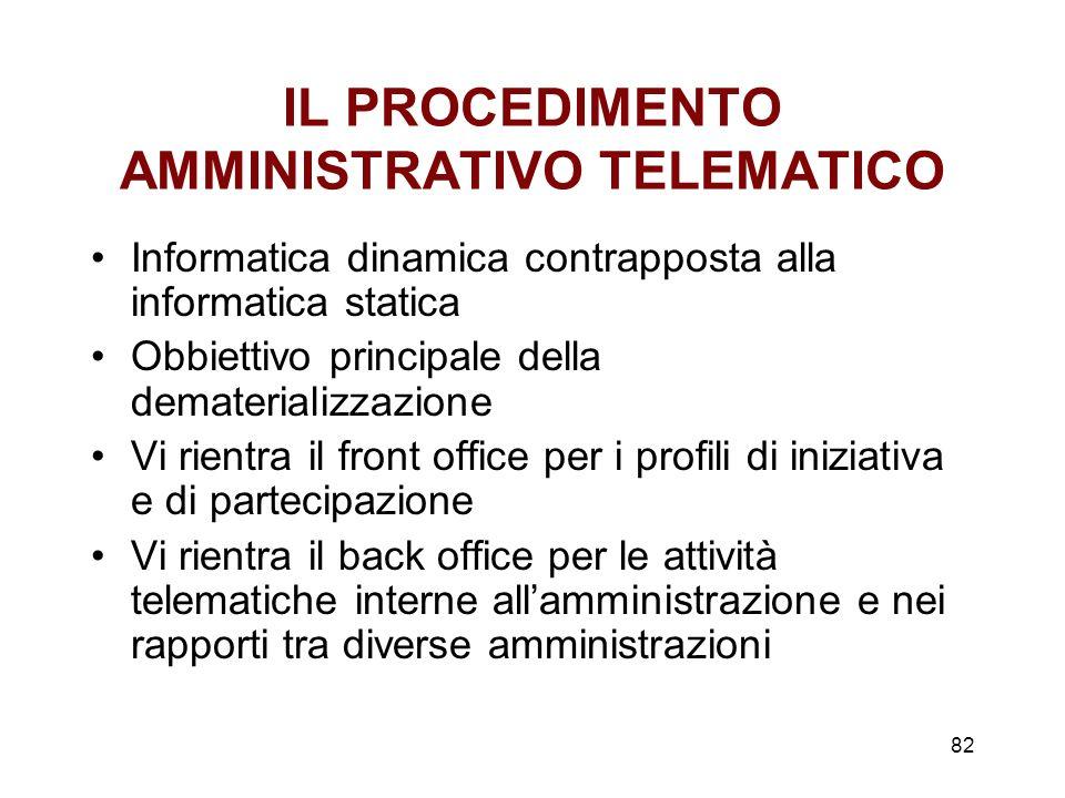 83 IL PROCEDIMENTO AMMINISTRATIVO TELEMATICO La mancanza di una disciplina del procedimento telematico come causa del mancato decollo dellinnovazione della P.A.
