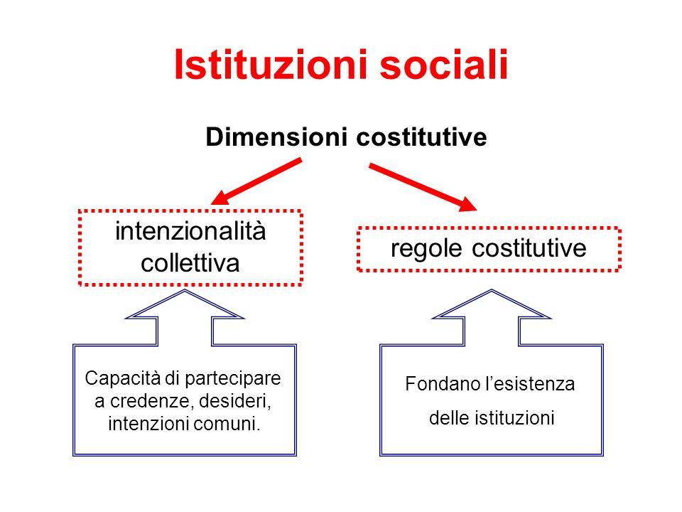 Istituzioni sociali Dimensioni costitutive regole costitutive intenzionalità collettiva Capacità di partecipare a credenze, desideri, intenzioni comun
