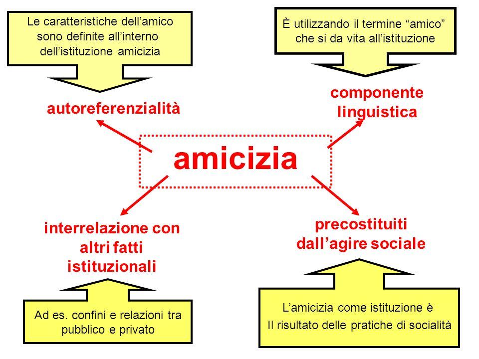 amicizia autoreferenzialità componente linguistica interrelazione con altri fatti istituzionali precostituiti dallagire sociale Le caratteristiche del