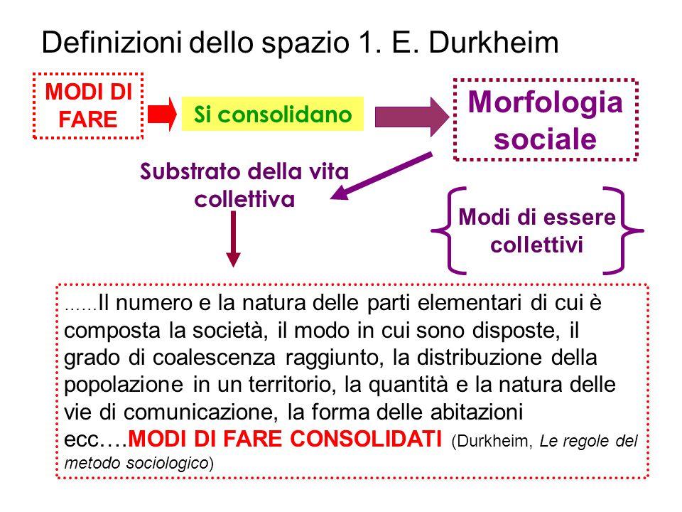 Definizioni dello spazio 1. E. Durkheim Morfologia sociale …… Il numero e la natura delle parti elementari di cui è composta la società, il modo in cu