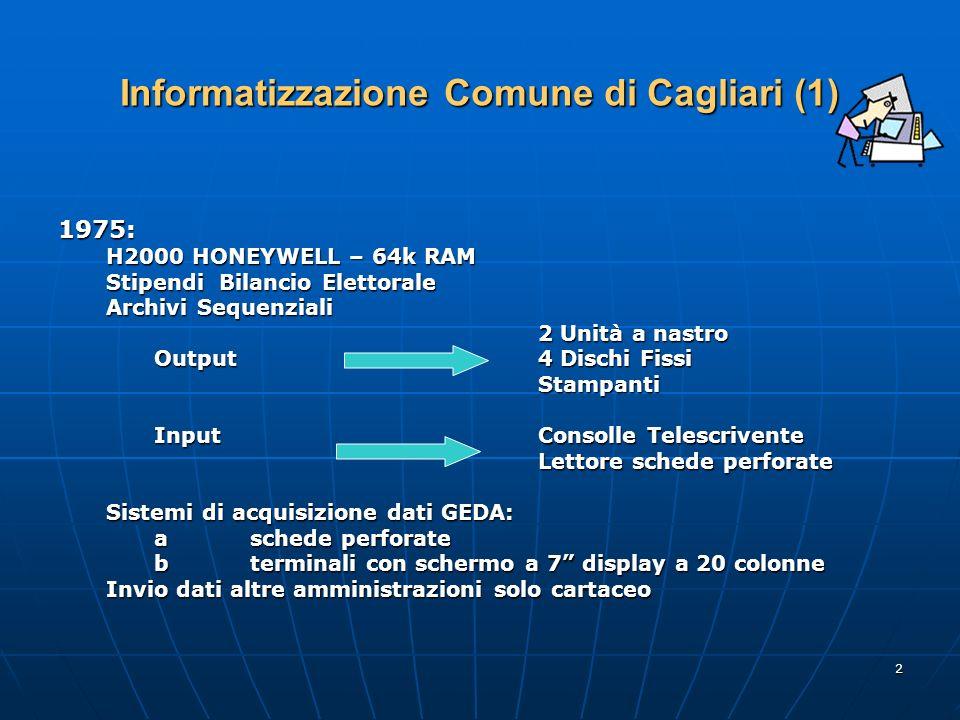 2 Informatizzazione Comune di Cagliari (1) 1975: H2000 HONEYWELL – 64k RAM Stipendi Bilancio Elettorale Archivi Sequenziali 2 Unità a nastro Output4 Dischi Fissi Stampanti InputConsolle Telescrivente Lettore schede perforate Sistemi di acquisizione dati GEDA: aschede perforate aschede perforate bterminali con schermo a 7 display a 20 colonne Invio dati altre amministrazioni solo cartaceo