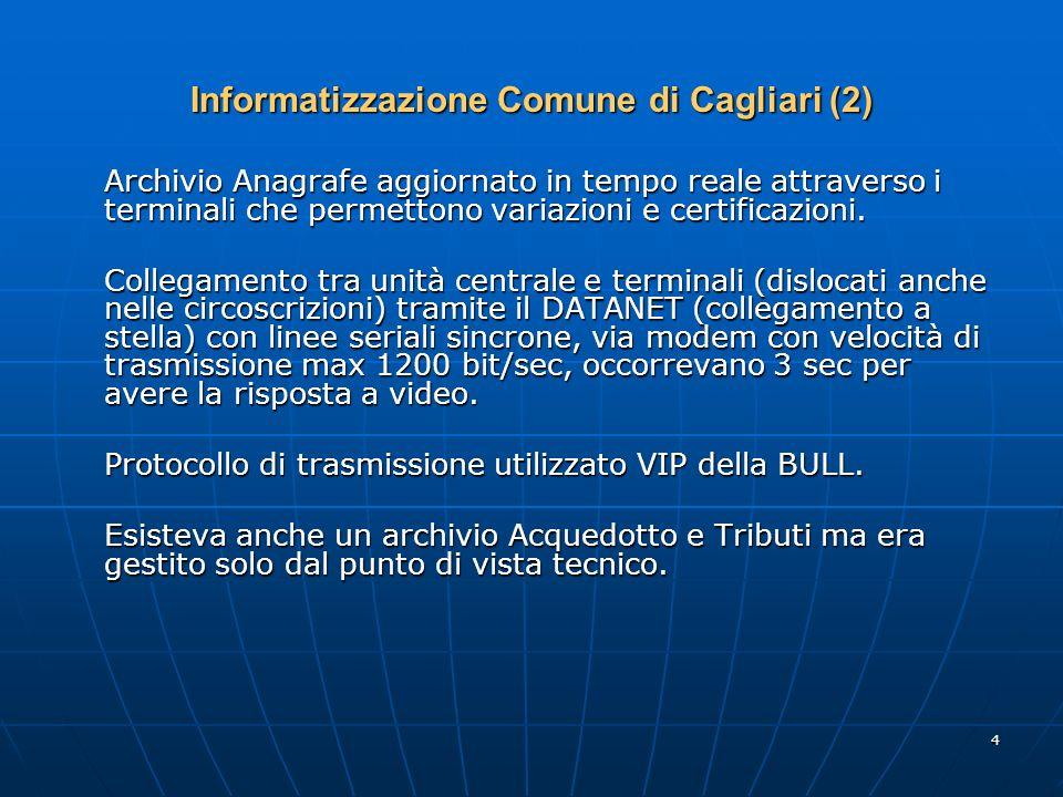 15 Front Office : Amministrazione - Cittadino.