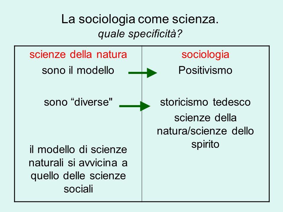 La sociologia come scienza. quale specificità? scienze della natura sono il modello sono diverse