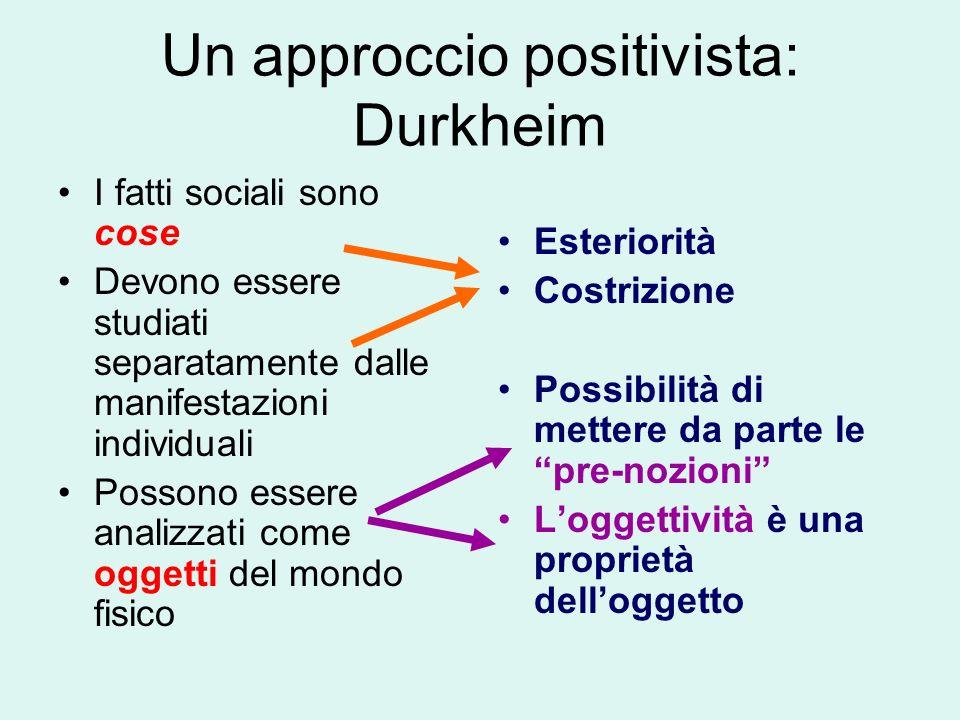 Un approccio positivista: Durkheim I fatti sociali sono cose Devono essere studiati separatamente dalle manifestazioni individuali Possono essere anal