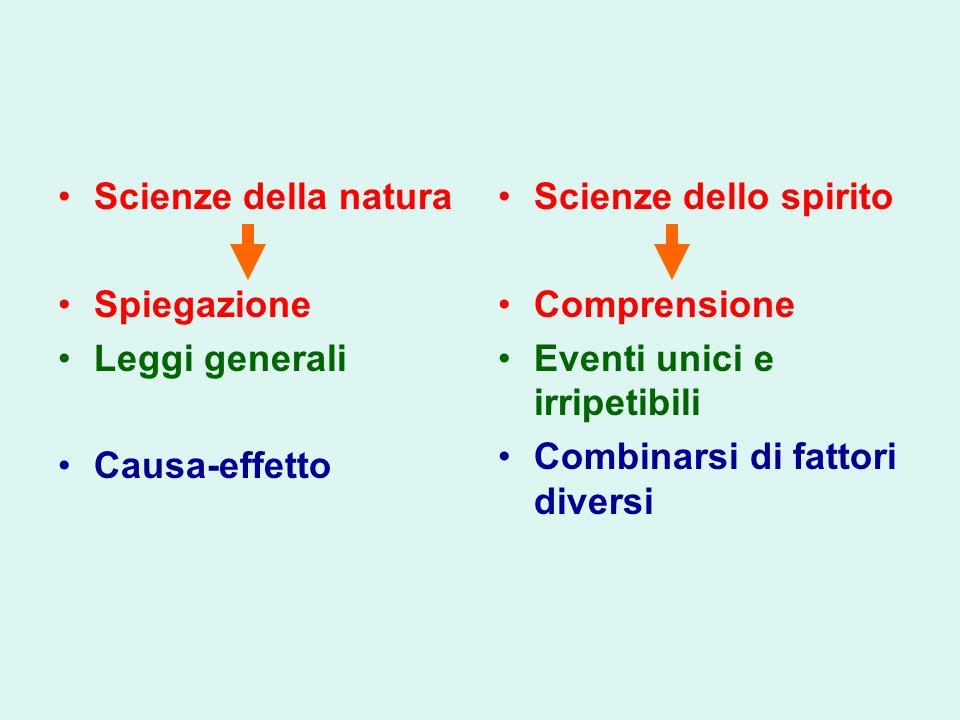 Scienze della natura Spiegazione Leggi generali Causa-effetto Scienze dello spirito Comprensione Eventi unici e irripetibili Combinarsi di fattori div