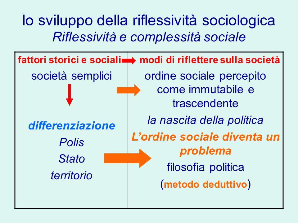 lo sviluppo della riflessività sociologica Riflessività e complessità sociale fattori storici e sociali società semplici differenziazione Polis Stato