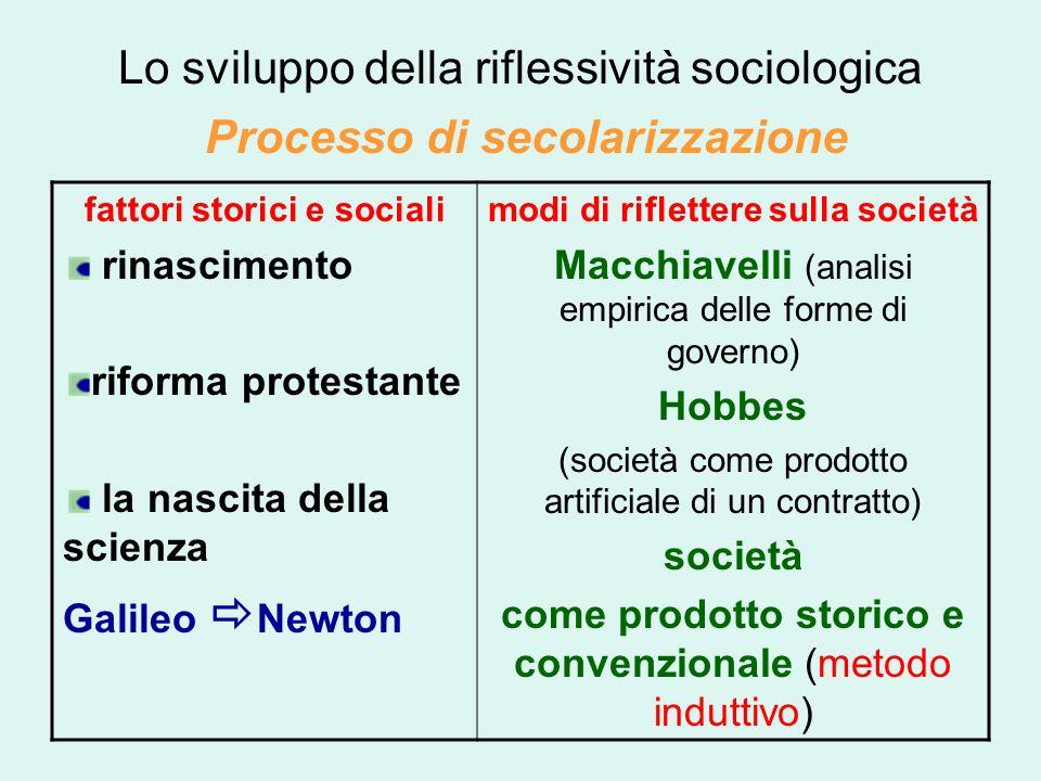 Lo sviluppo della riflessività sociologica Processo di secolarizzazione fattori storici e sociali rinascimento riforma protestante la nascita della sc
