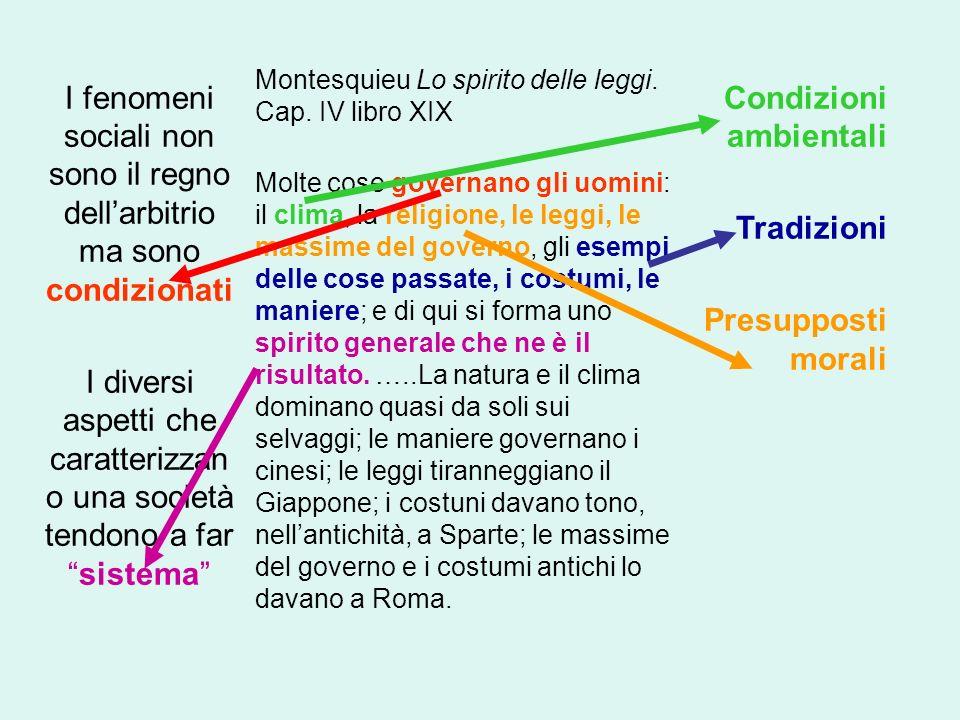 I fenomeni sociali non sono il regno dellarbitrio ma sono condizionati I diversi aspetti che caratterizzan o una società tendono a farsistema Montesqu