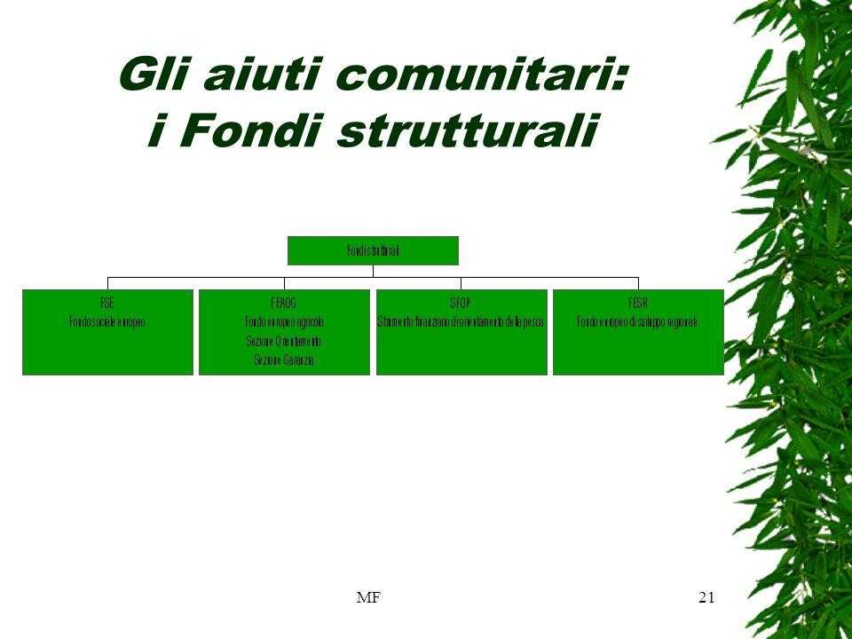 MF21 Gli aiuti comunitari: i Fondi strutturali