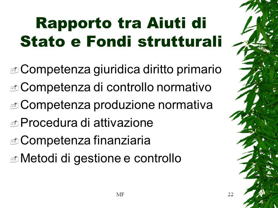 MF22 Rapporto tra Aiuti di Stato e Fondi strutturali Competenza giuridica diritto primario Competenza di controllo normativo Competenza produzione normativa Procedura di attivazione Competenza finanziaria Metodi di gestione e controllo