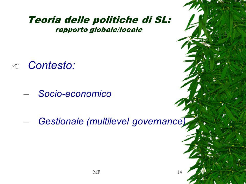 MF14 Teoria delle politiche di SL: rapporto globale/locale Contesto: –Socio-economico –Gestionale (multilevel governance)