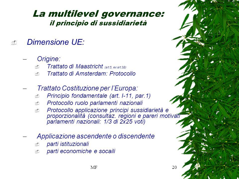 MF20 La multilevel governance: il principio di sussidiarietà Dimensione UE: –Origine: Trattato di Maastricht (art.5, ex art.3B) Trattato di Amsterdam: Protocollo –Trattato Costituzione per lEuropa: Principio fondamentale (art.