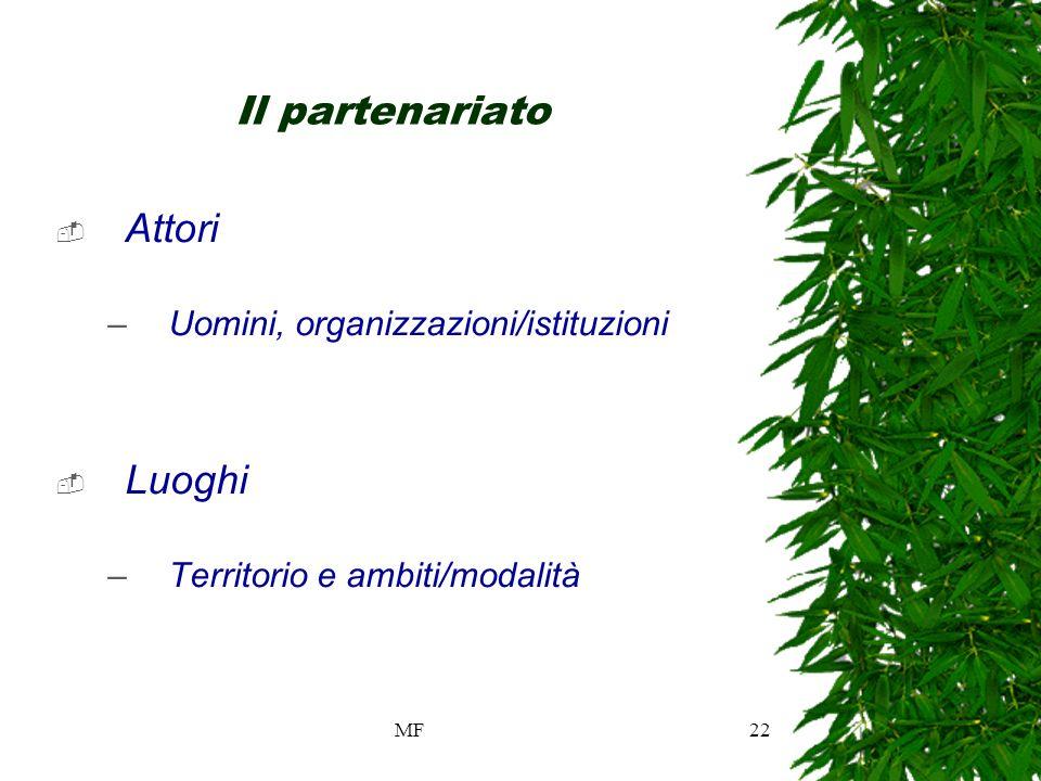 MF22 Il partenariato Attori –Uomini, organizzazioni/istituzioni Luoghi –Territorio e ambiti/modalità