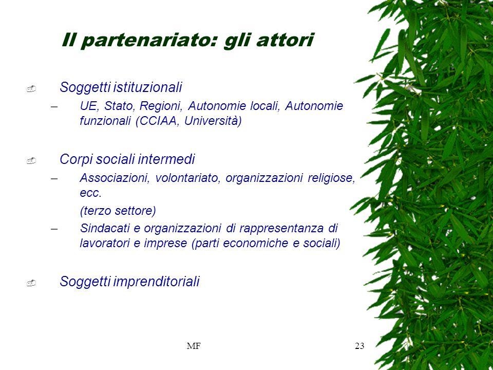 MF23 Il partenariato: gli attori Soggetti istituzionali –UE, Stato, Regioni, Autonomie locali, Autonomie funzionali (CCIAA, Università) Corpi sociali intermedi –Associazioni, volontariato, organizzazioni religiose, ecc.
