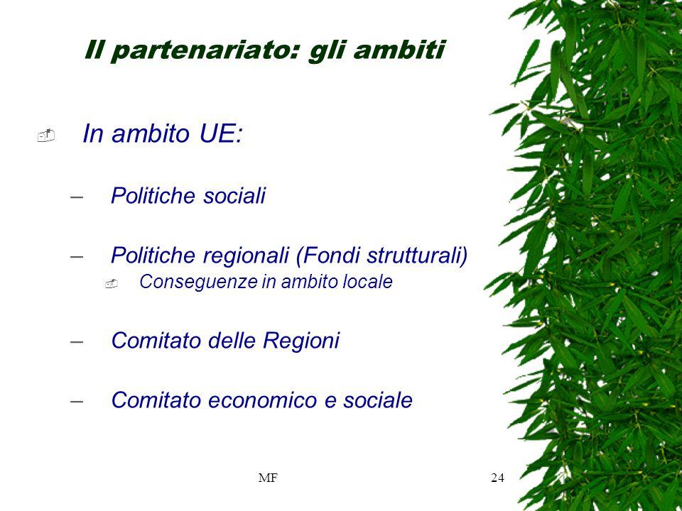 MF24 Il partenariato: gli ambiti In ambito UE: –Politiche sociali –Politiche regionali (Fondi strutturali) Conseguenze in ambito locale –Comitato delle Regioni –Comitato economico e sociale